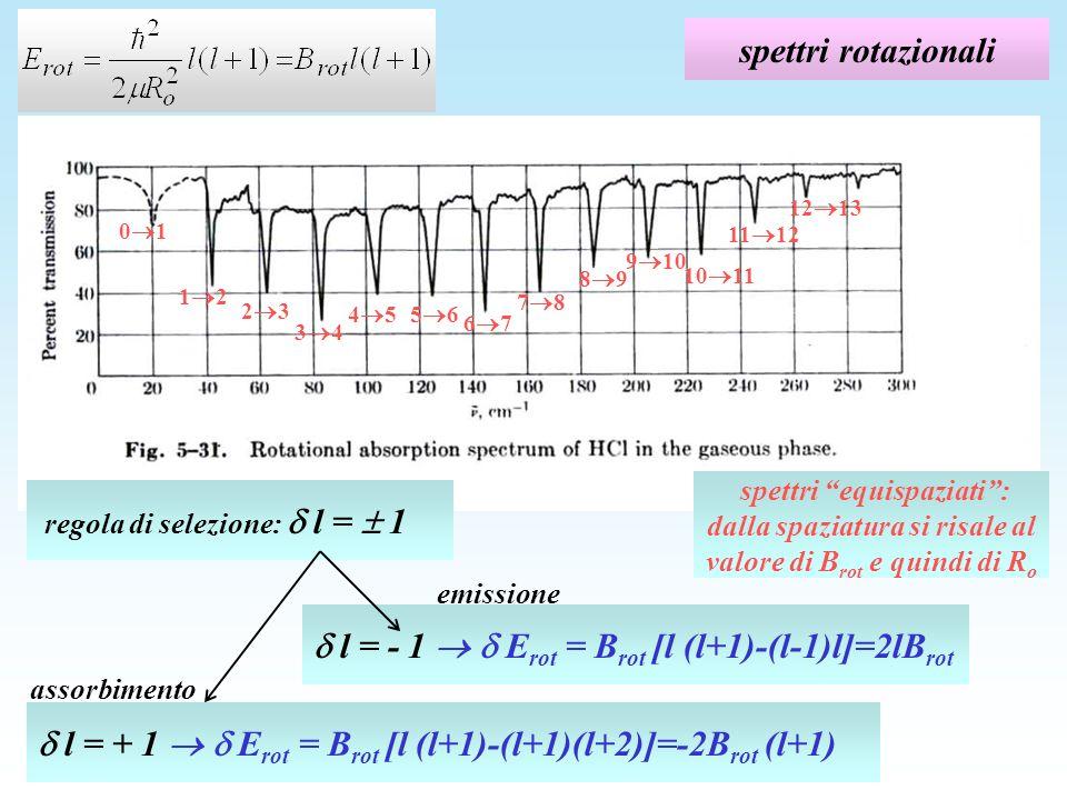  l = - 1   Erot = Brot [l (l+1)-(l-1)l]=2lBrot